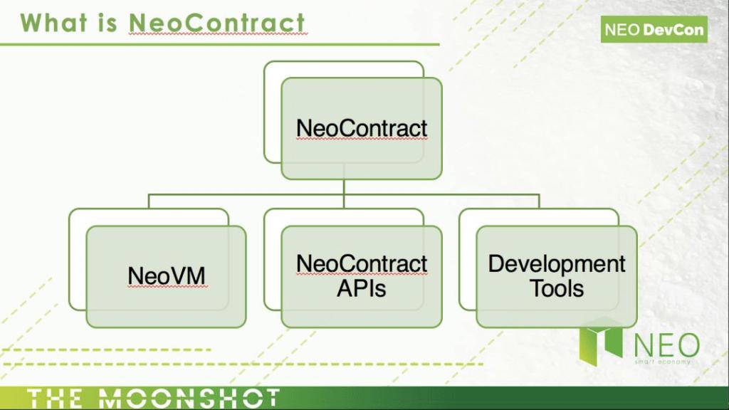 neo-contract
