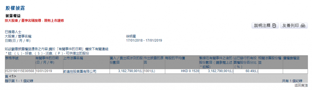 HKEX record Xu Mingxing buying stocks of LEAP Holding Group