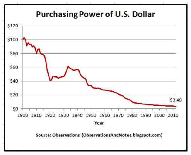 purchasing-shatoshi-compare-usd