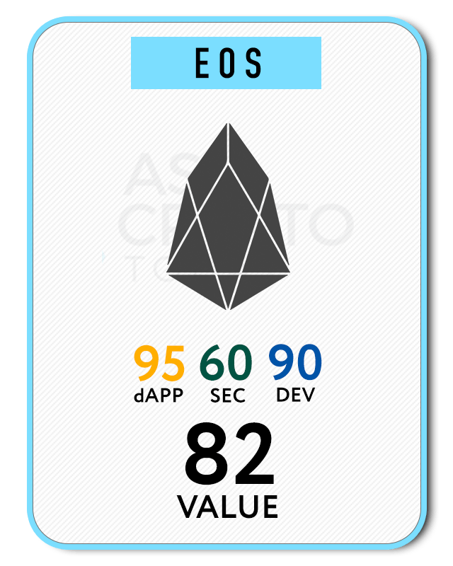 EOS-value-card