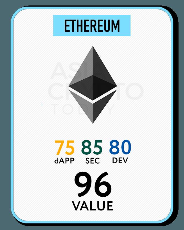 ethereum-value-card