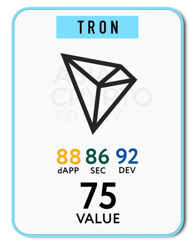 tron-value-card