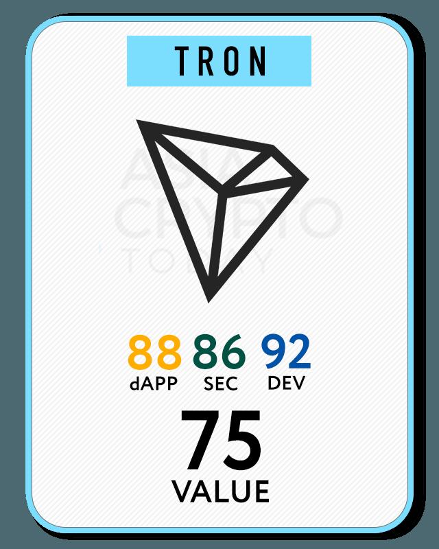 tron-value-card