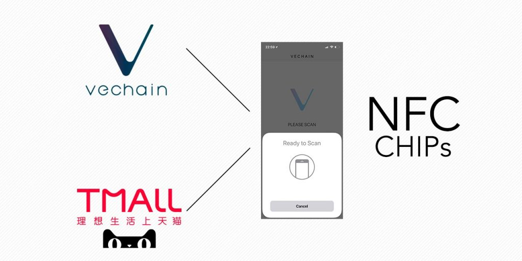 Could Vechain help Tmall?