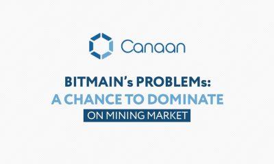 Canaan Creative
