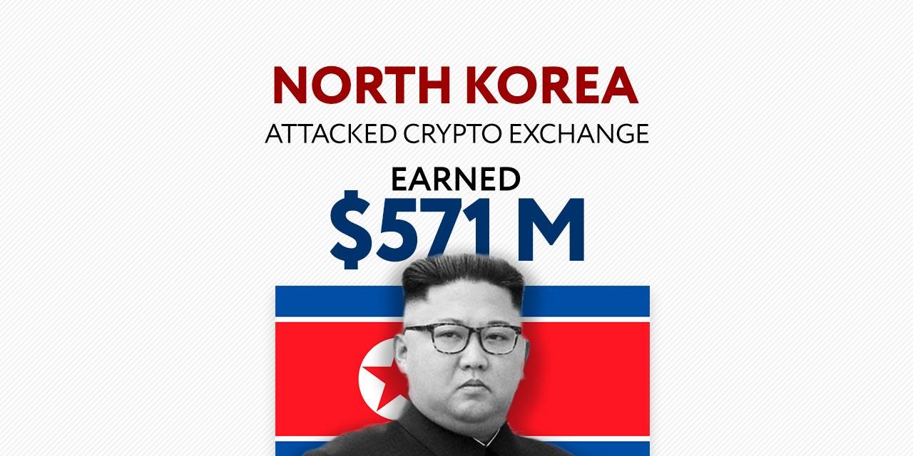 North Korea Crypto Steal