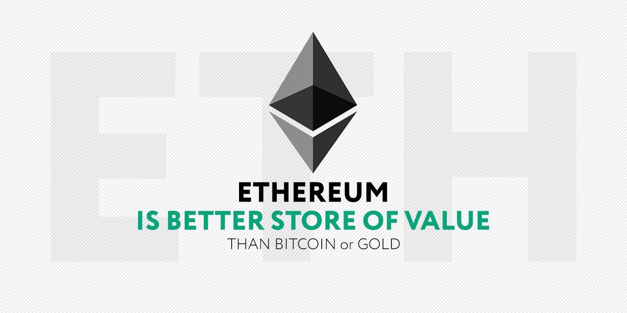 Ethereum Gold Bitcoin