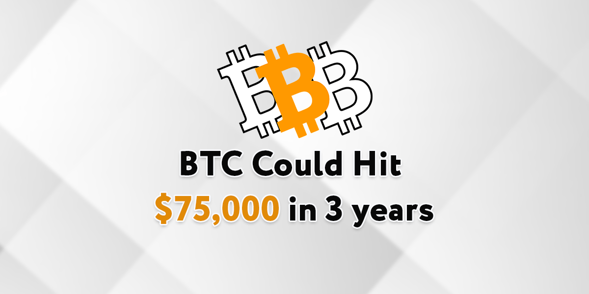HistoricalRateofReturnShowsthatBitcoin(BTC)CouldHit$,inThreeYears