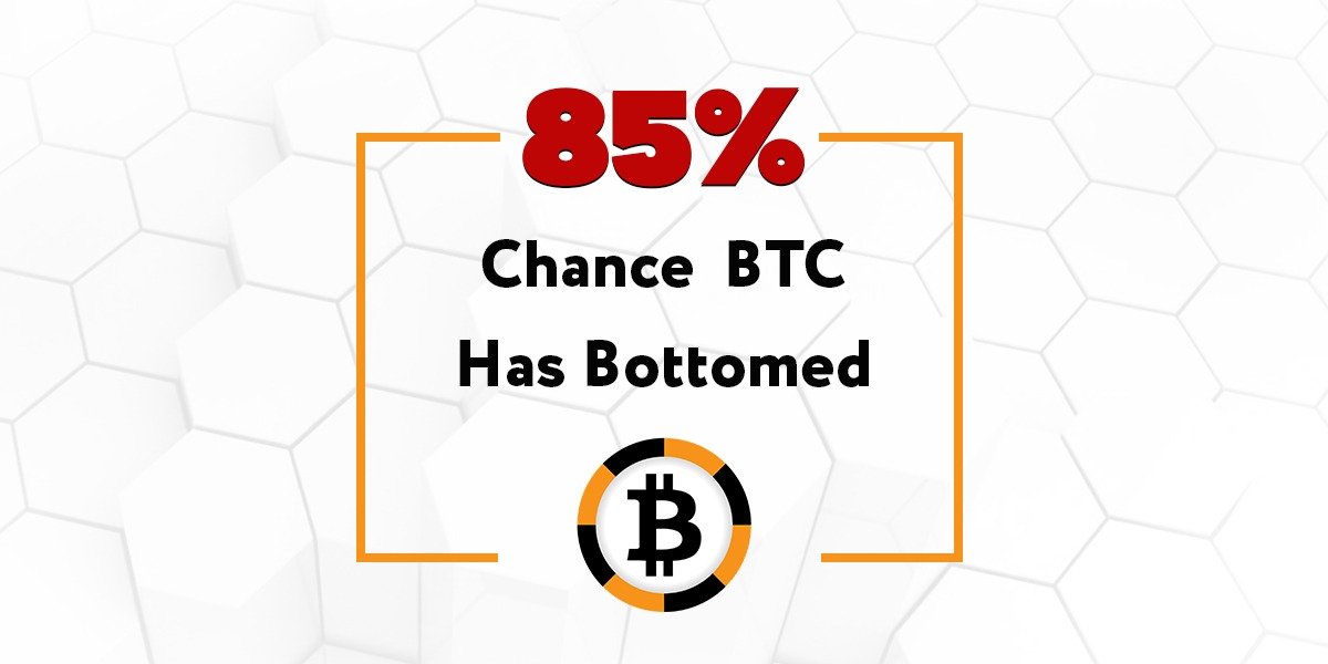 CryptoInfluencers:ThereisanPercentChancethatBitcoin(BTC)HasBottomed