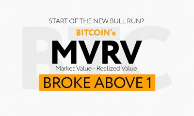 Bitcoin True Valuation pic