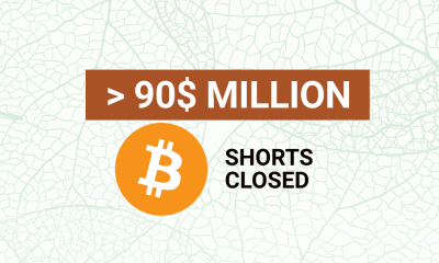 Over$MillionWorthofBitcoin(BTC)ShortsClosed