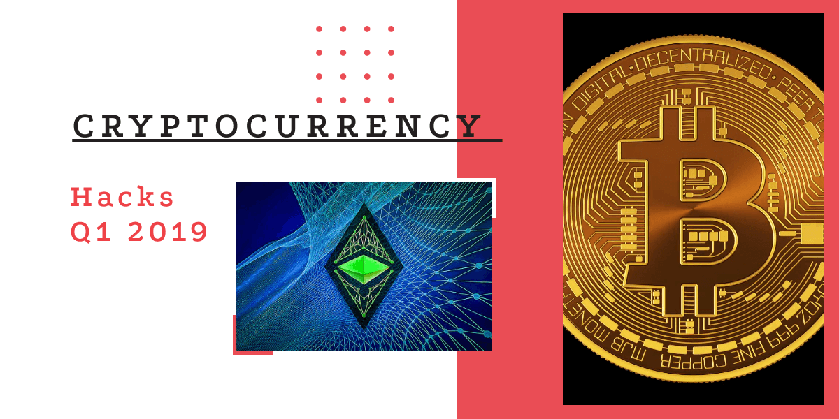 CryptocurrencyHacksQ