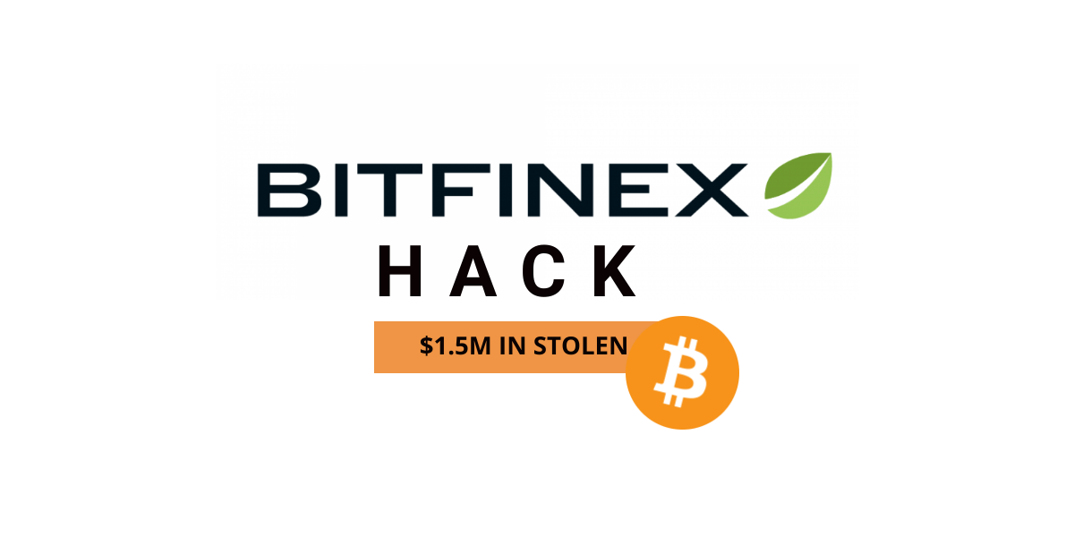 Bitfinex hack 2016: $1.5M in Stolen Bitcoin Changes Address