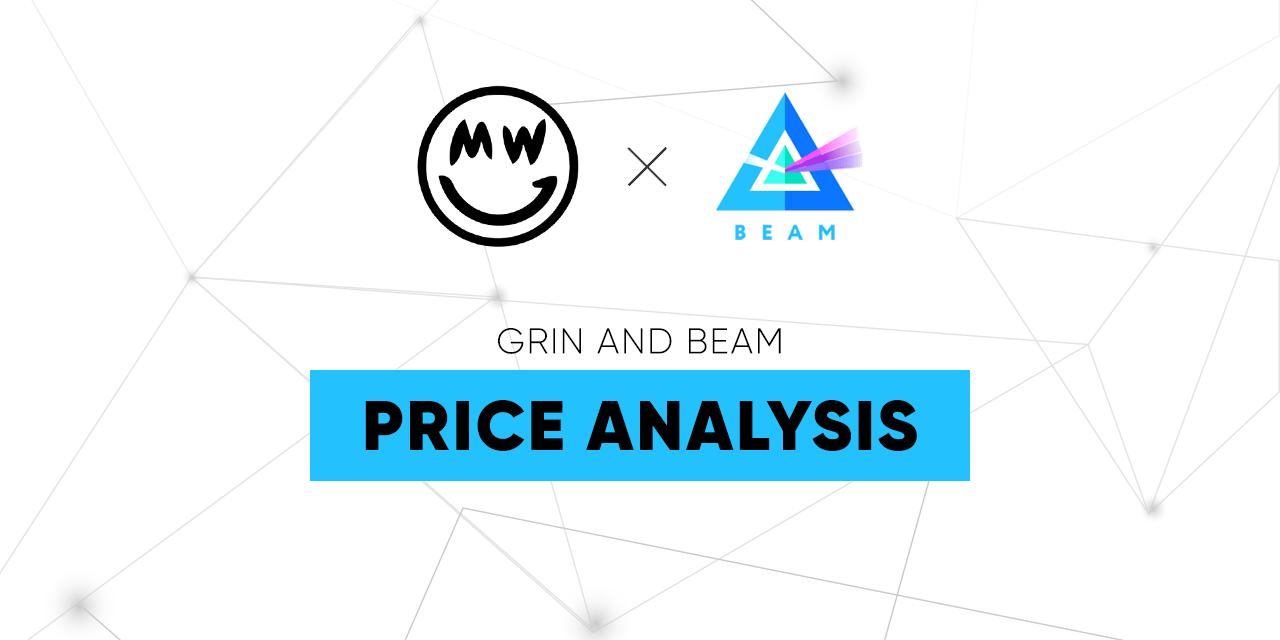 Grin and Beam price analysis